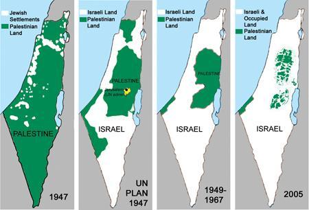 El Sionismo y lo que ocultan los medios